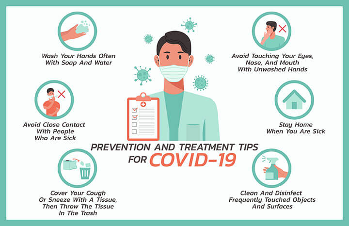Prevention and Treatment of COVID-19
